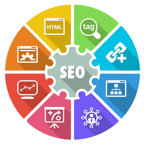 seo-is-complicated