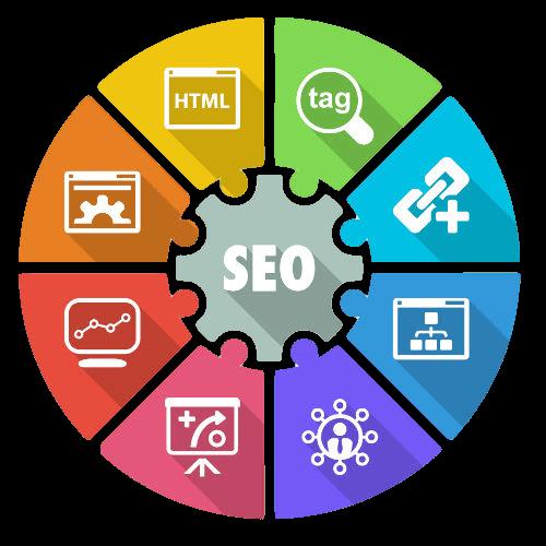 Search-engine-marketing-wheel